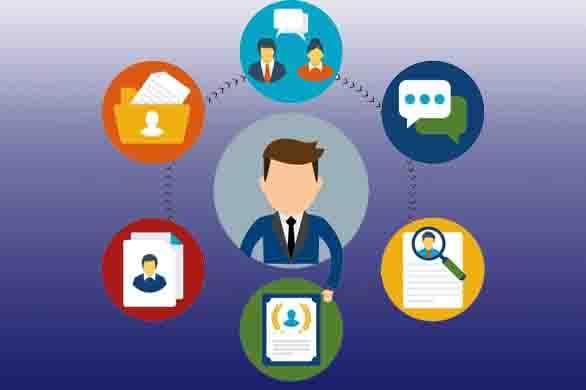 Quy trình tuyển dụng nhân sự Công ty cổ phần du lịch Gonatour